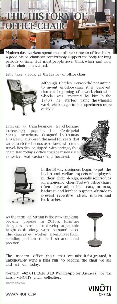 The History Of Office Chair
